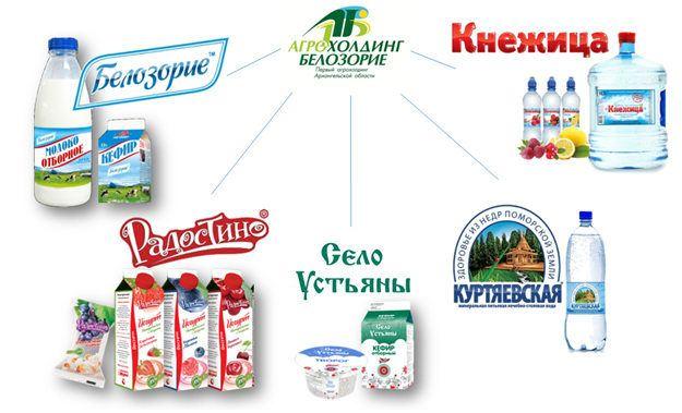 торговые марки агрохолдинга Белозорие